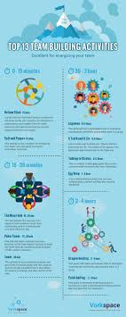 best ideas about icebreakers ice breaker games top 13 remote team building activities infographic