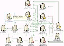 new active directory management pack functionalityadmp ref   s gif