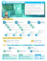 web designers how to make a great resume impatient designer my new resume