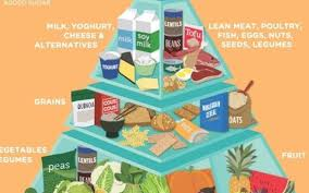 to eat healthy as a college student how to eat healthy as a college student