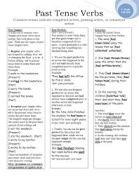 the complete thought grammar lottery presentations subject verb agreement