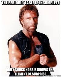 The periodic table is incomplete Only Chuck norris knows the ... via Relatably.com