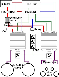 car audio  audio and cars on pinterestcar wiring diagram