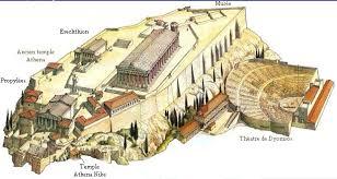 Αποτέλεσμα εικόνας για histoire acropole