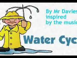 Image result for water cycle song