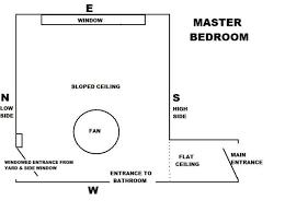 how to arrange furniture feng shui bedroom bedroom furniture feng shui