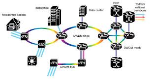 collection metropolitan area network diagram pictures   diagramsimages of metropolitan area network diagram diagrams