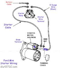 chevy starter motor wiring diagram wiring diagram 350 chevy starter motor wiring diagram wire