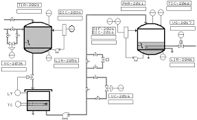 adaptive control of feed load changes in alcohol fermentation