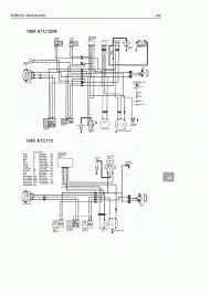 atv wiring diagrams atv wiring diagrams online 50cc chinese atv wiring diagram