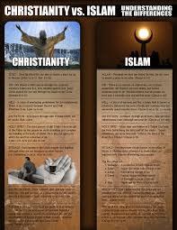 christian religion essay topics   dgereportwebfccom christian religion essay topics
