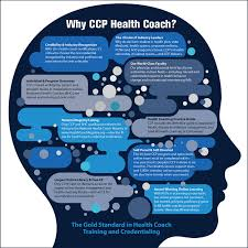 online learning chronic care certification ccp health coach an award winning nationally recognized program
