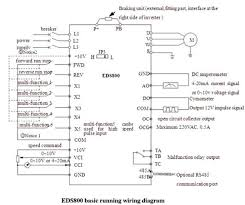 frequency inverter wiring diagram frequency image general applications three phase 380v micro frequency inverter on frequency inverter wiring diagram