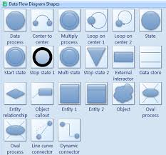 data flow diagram symbols   create data flow diagrams rapidly with    data flow diagram shapes