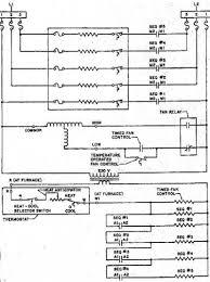 goodman furnace wiring diagram goodman furnace thermostat wiring diagram goodman wiring diagram electric furnace the wiring diagram on goodman furnace