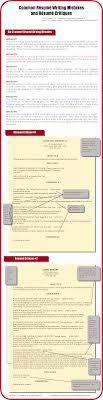 resume critiques 1 2 3 resumes 396 porter ave buffalo ny 14201 customerservice 1 2 3 resumes com