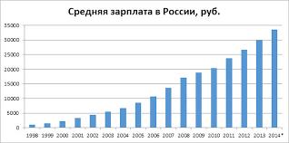 Картинки по запросу Гроссмейстер Путин: часть вторая