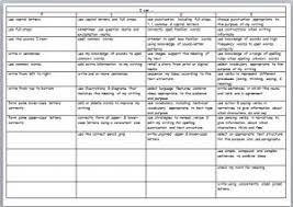 miracles of modern science essay rubric  homework for you  miracles of modern science essay rubric  image
