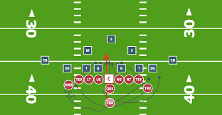 american football diagram   the rules of footballfootball field diagram