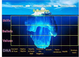 success matrix mid atlantic strategic services buy matrix mid office