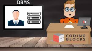 interview prep bootcamp overview coding blocks interview prep bootcamp overview coding blocks