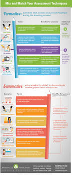 best ideas about assessment formative assessment mix and match your assessment techniques to boost performance infographic elearninginfographics