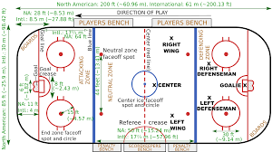 file ice hockey layout svg   wikimedia commonsopen