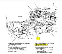 chevrolet silverado 1500 where is the knock sensor located graphic