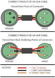 stereo xlr wiring diagram stereo wiring diagrams xlr pinout ok