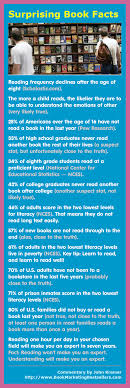 statistics on reading books an infographic infographic a day