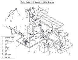 1999 ez go electric golf cart wiring diagram 1999 1999 yamaha golf cart wiring diagram wiring diagram schematics on 1999 ez go electric golf cart