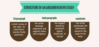 Argumentative Essay Topics  Good Ideas for Easy Writing     Argumentative essays should be