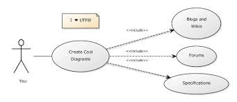 create uml diagrams online in seconds  no special tools needed
