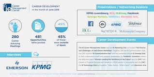 career development in careers blog check the career portal and stay up to date the latest job offers company presentations and networking events