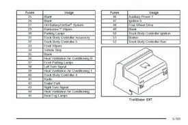 solved 2004 envoy fuse box diagram fixya 7 28 2011 11 03 15 pm jpg