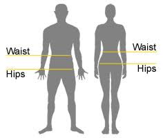 Image result for waist