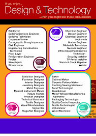 thorpe st andrew school careers research we have a series of posters that match school subjects lists of potential jobs you might a job you had never considered before