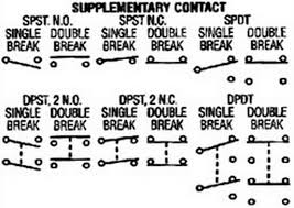 frigidaire stove wiring diagram images switch wiring diagram further ge washing machine motor wiring diagram