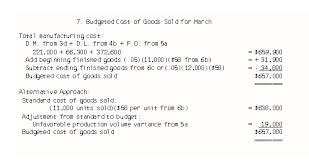 Cost of Goods Sold Budget for Example     Management And Accounting Web