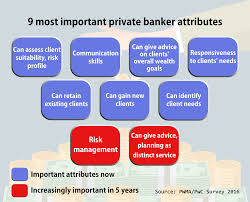 the top 9 skills private bankers need by 2021 the asset the top 9 skills private bankers need by 2021