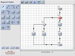 java web hmi  scada  visualization and graphics demosdiagram editor demo  java demo