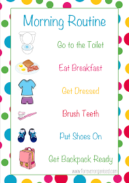 bathroom routine clipart clipart kid vocabulary routine speaking routine reading nico s routine