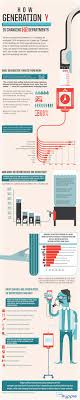 best images about generation y future of work infographics on how gen y is changing hr infographic