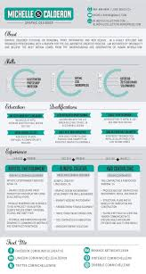 building a professional resume professional resume cover letter building a professional resume the resume builder infographic resume by michelle calderon business infographics