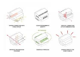 architecture concept diagram with archi   carryme coarchitecture concept diagram with architecture concept diagram the green architecture concept quotes