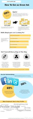 best images about employment interview infographics on 17 best images about employment interview infographics interview videos and job seekers