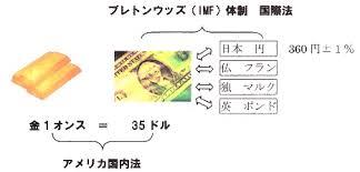 「1945年円レート360円」の画像検索結果