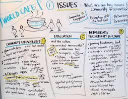 navigus planning understanding social value brokering positive working together
