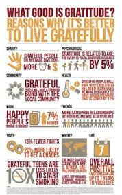 Gratitude on Pinterest | Be Grateful, Be Thankful and Gratitude ... via Relatably.com