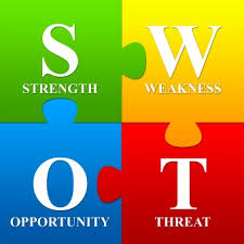resource group  evaluate your competitors  strengths   of your competition as well as yourself you can build a business strategy to capitalize on your strengths and minimize or eliminate your weaknesses